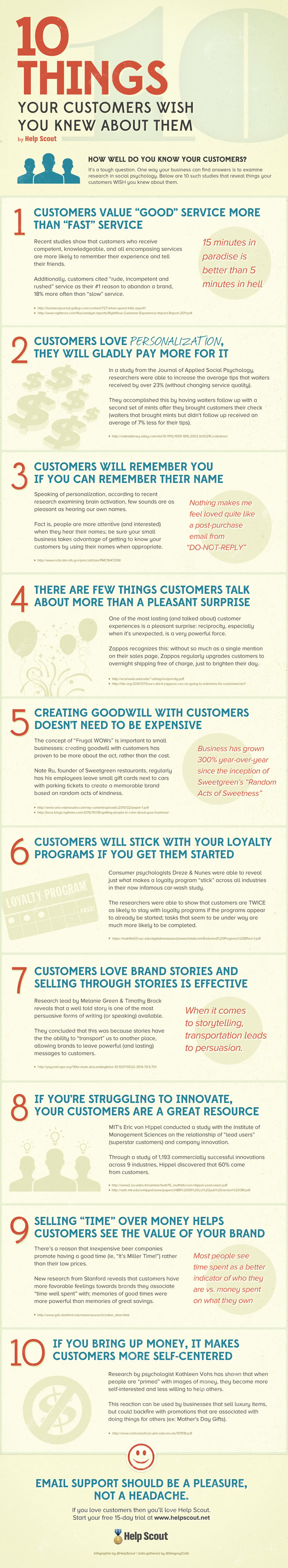 Learn From Your Customers Infographic